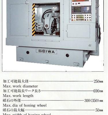 SEIWA SG-25G